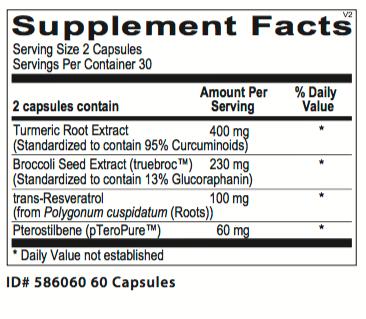 resvoxitrol ingredients